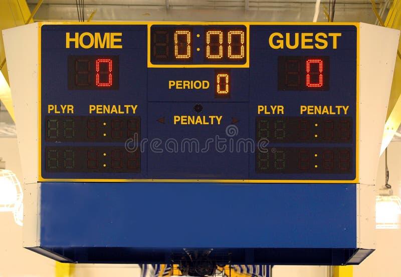 Ice hockey scoreboard. Scoreboard in an ice hockey rink