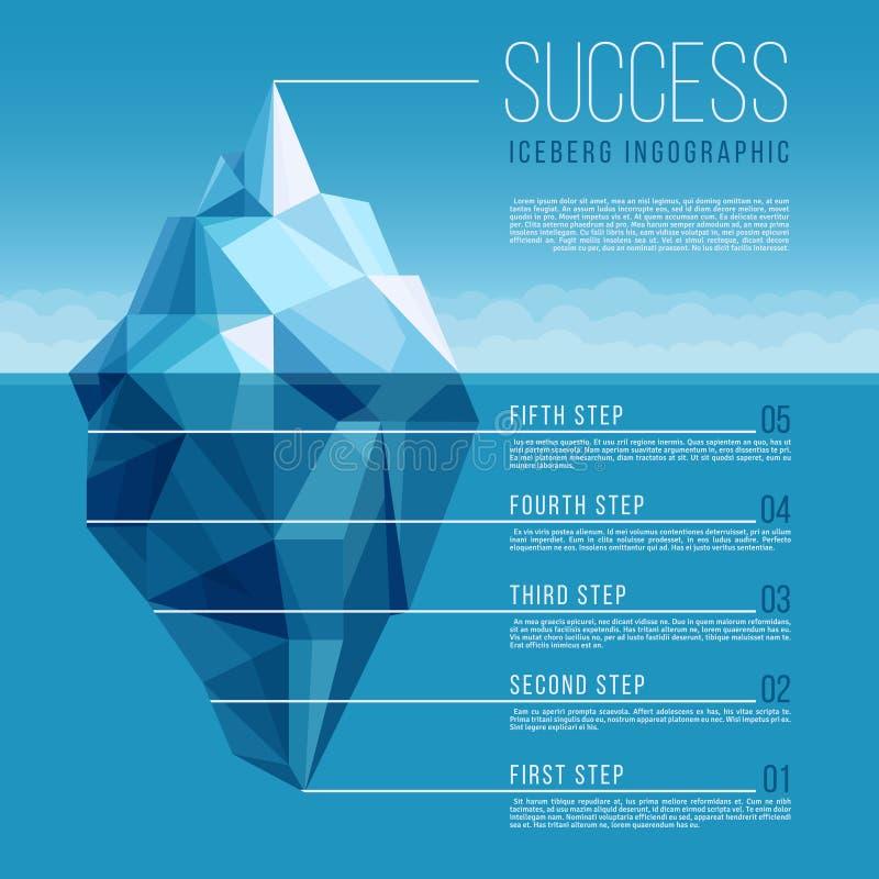 Iceberg con l'affare blu di vettore dell'acqua dell'oceano infographic illustrazione vettoriale