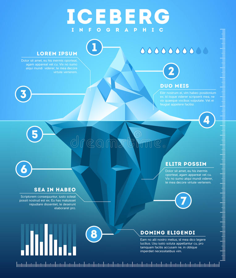 Iceberg de vecteur infographic illustration de vecteur