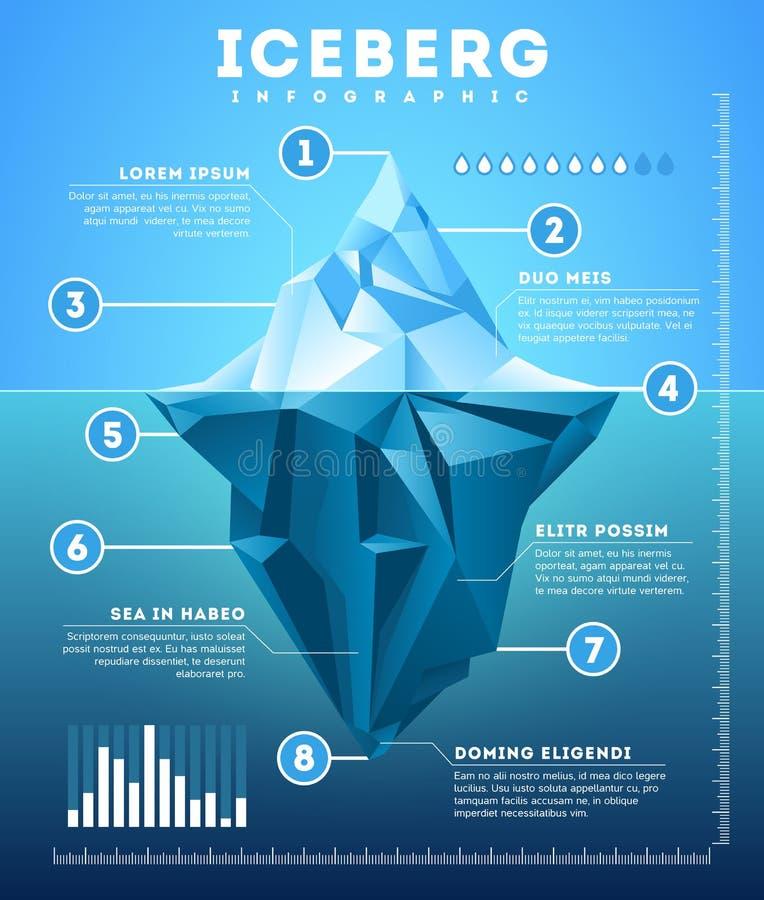 Iceberg di vettore infographic illustrazione vettoriale
