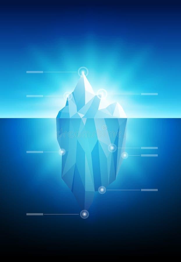 Iceberg infographic stock de ilustración