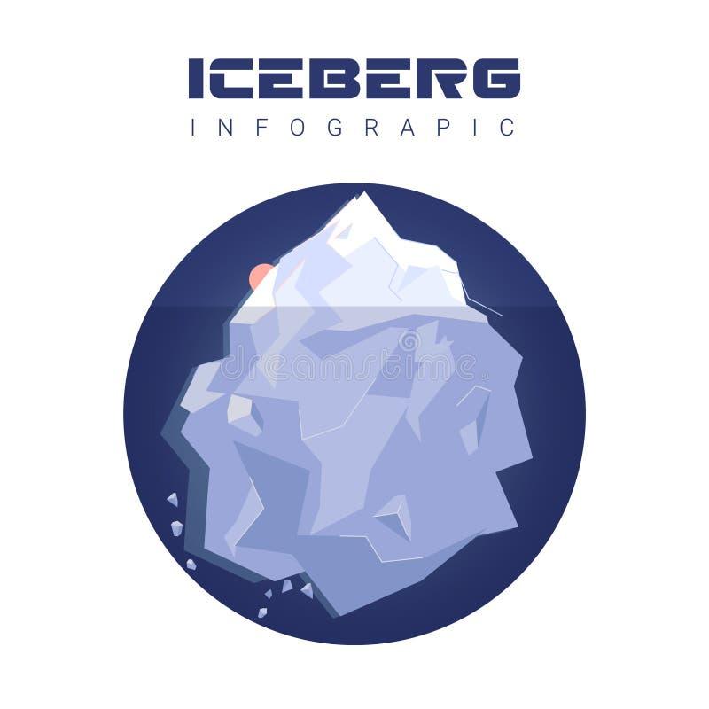 Iceberg infographic, illustrazione di vettore Informazioni finanziarie Struttura blu del ghiacciaio royalty illustrazione gratis