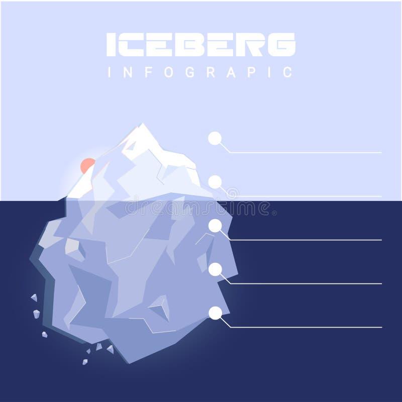 Iceberg infographic, illustrazione di vettore Informazioni finanziarie Struttura blu del ghiacciaio illustrazione vettoriale