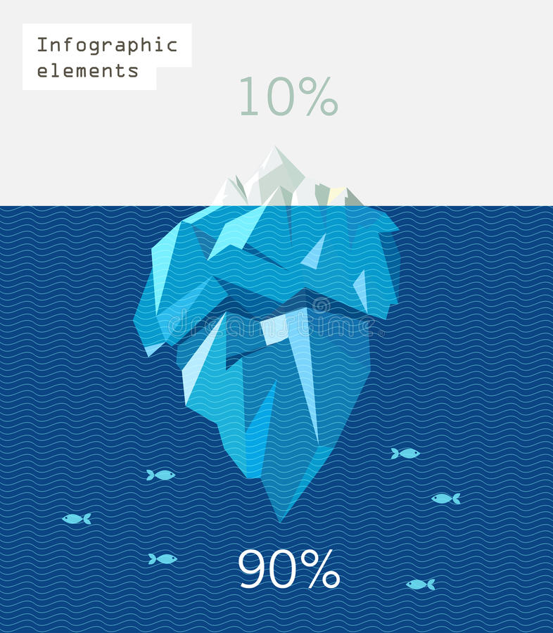 Iceberg infographic polygon flat illustration. Blue waves and small fishes. stock illustration