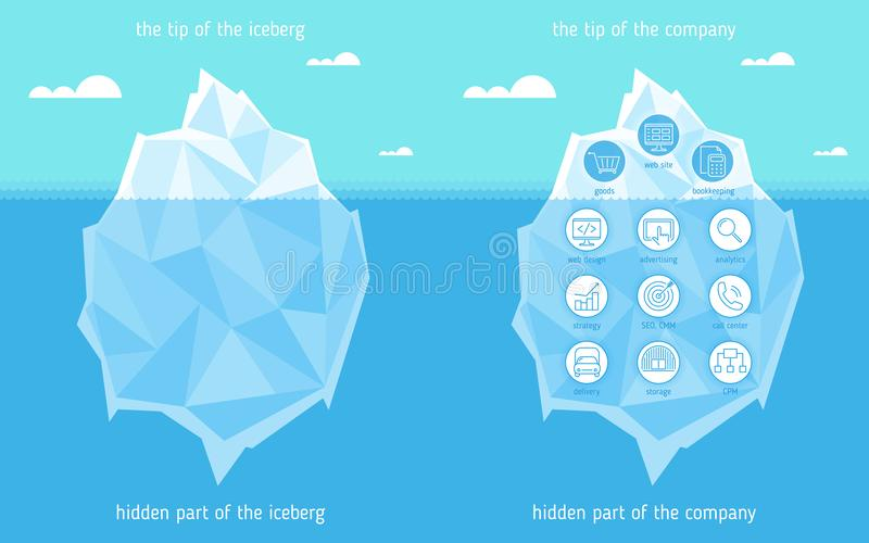 Iceberg infographic template. Vector business concept illustration. vector illustration