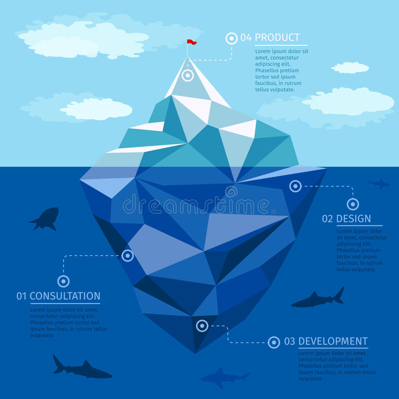 Iceberg infographic vector template. Business royalty free illustration