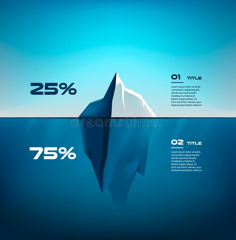 Iceberg material infographics. Structure design, ice and deep water, sea vector illustration.  royalty free illustration