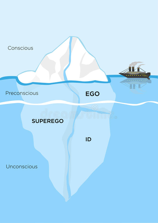 Iceberg Metaphor Structural Model For Psyche Editable Clip Art