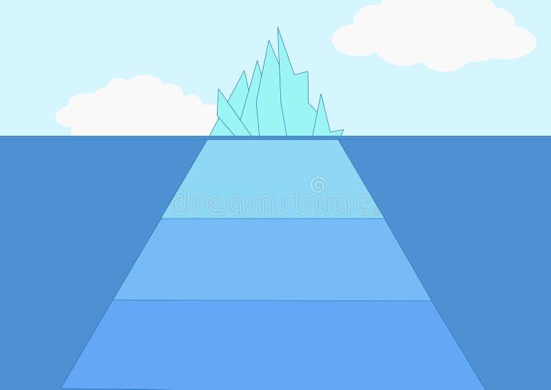 Ice berg illustration. Iceberg mountain illustrations concepts simple vector illustration