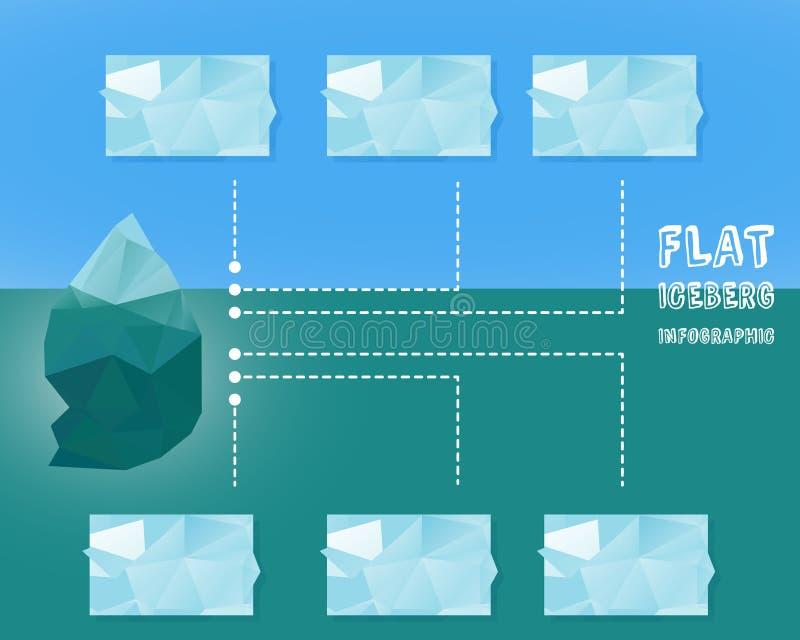 Iceberg poligonale Infographic illustrazione di stock
