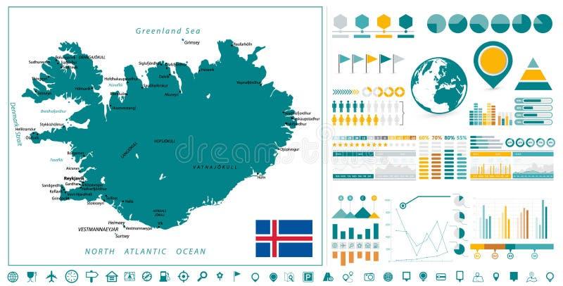 Iceland Infographics i mapy projekta elementy Na biel royalty ilustracja