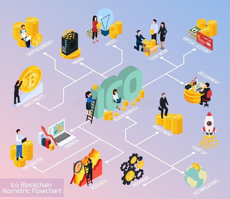 ICO Blockchain Isometric Flowchart. On grey background with research, investments, cryptocurrency mining and accumulation vector illustration vector illustration