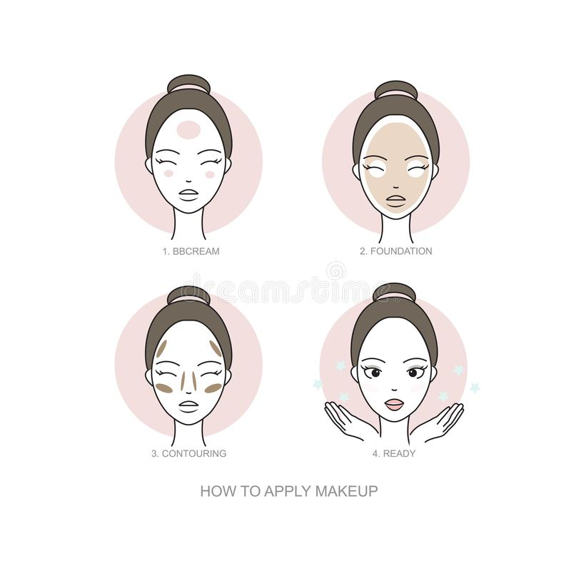 Woman skincare routine Icon collection. Steps how to apply face make-up. Vector isolated illustrations set. stock illustration