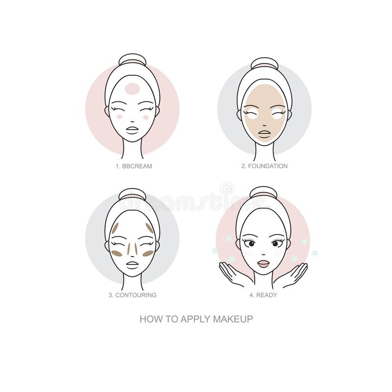 Woman skincare routine Icon collection. Steps how to apply face make-up. Vector isolated illustrations set. royalty free illustration