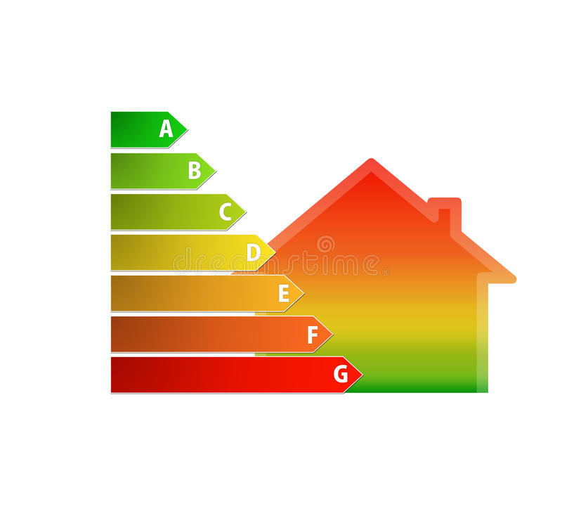 Icon Of House Energy Efficiency Rating Royalty Free Stock Image
