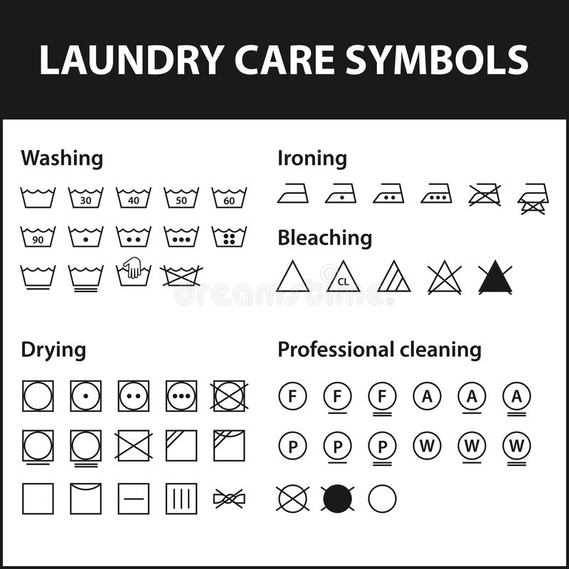 Icon set of laundry symbols. Washing instruction symbols. Cloth, Textile Care signs collection royalty free illustration