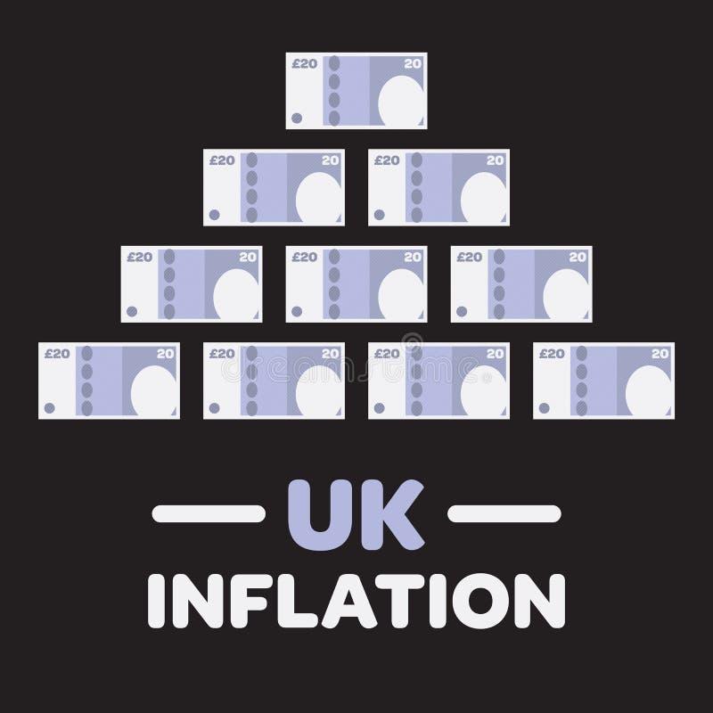 Icona BRITANNICA illustrata dei soldi fotografie stock