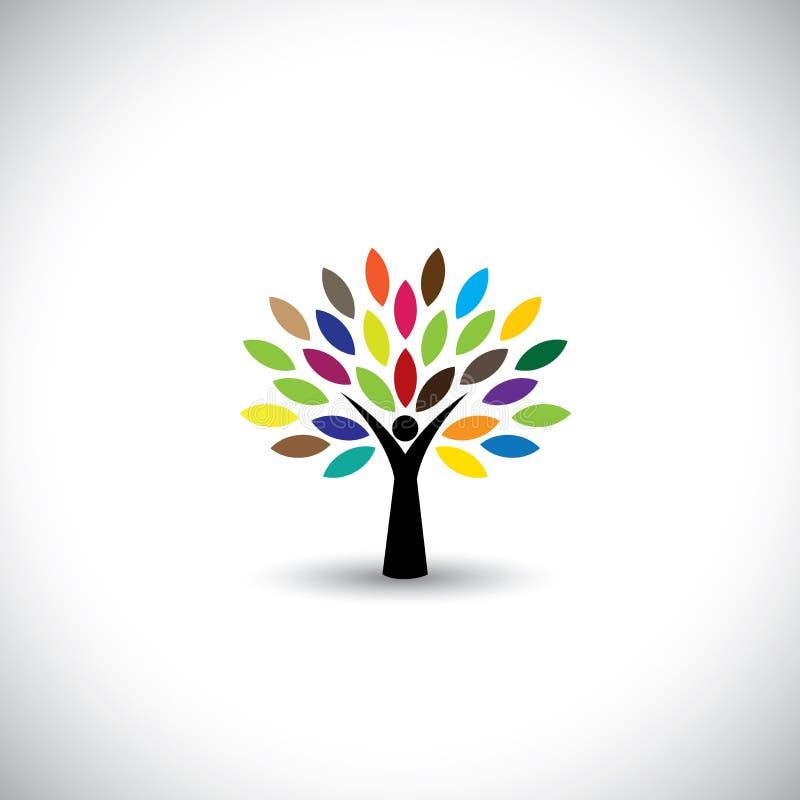 Icona con le foglie variopinte - vettore dell'albero della gente di concetto di eco royalty illustrazione gratis