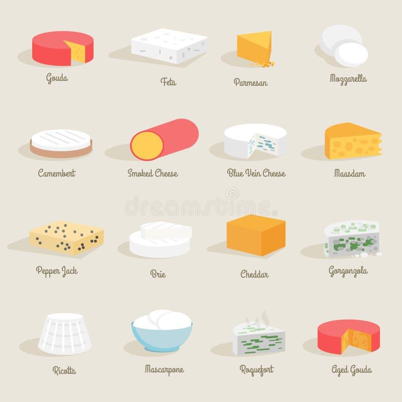 Icona del formaggio piana illustrazione di stock