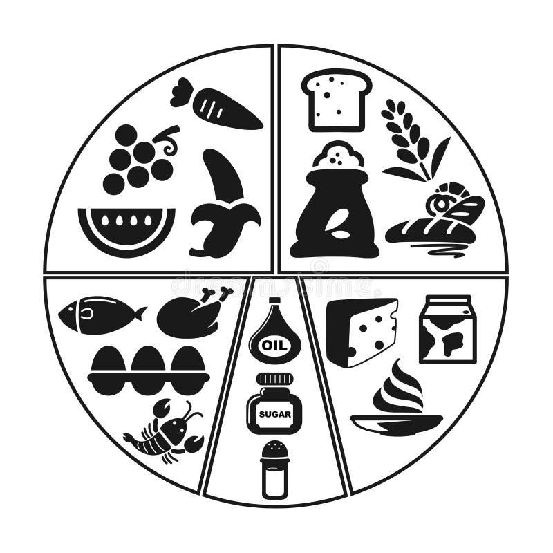Icona del grafico di informazioni del gruppo dell'alimento salutare illustrazione di stock