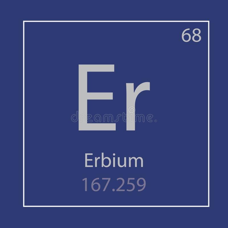 Icona dell'elemento chimico dell'erbio Er illustrazione vettoriale