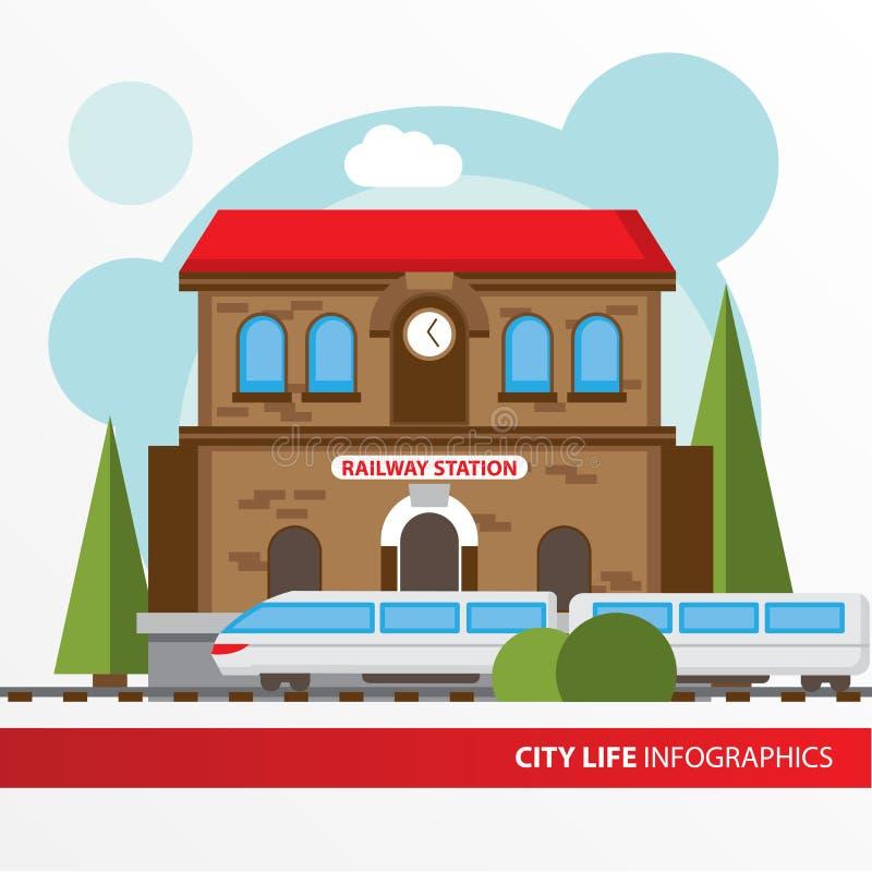 Icona della costruzione della stazione ferroviaria nello for Concetto di piani per la casa
