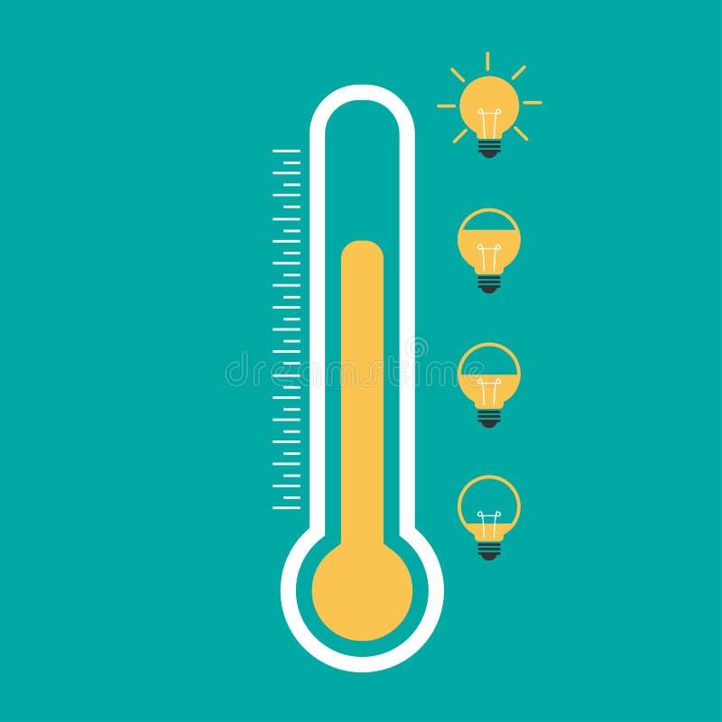 Icona della lampadina e del termometro royalty illustrazione gratis