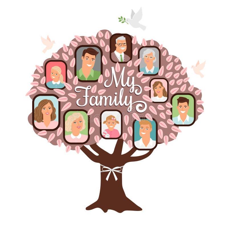 Icona di scarabocchio del fumetto dell'albero genealogico illustrazione di stock