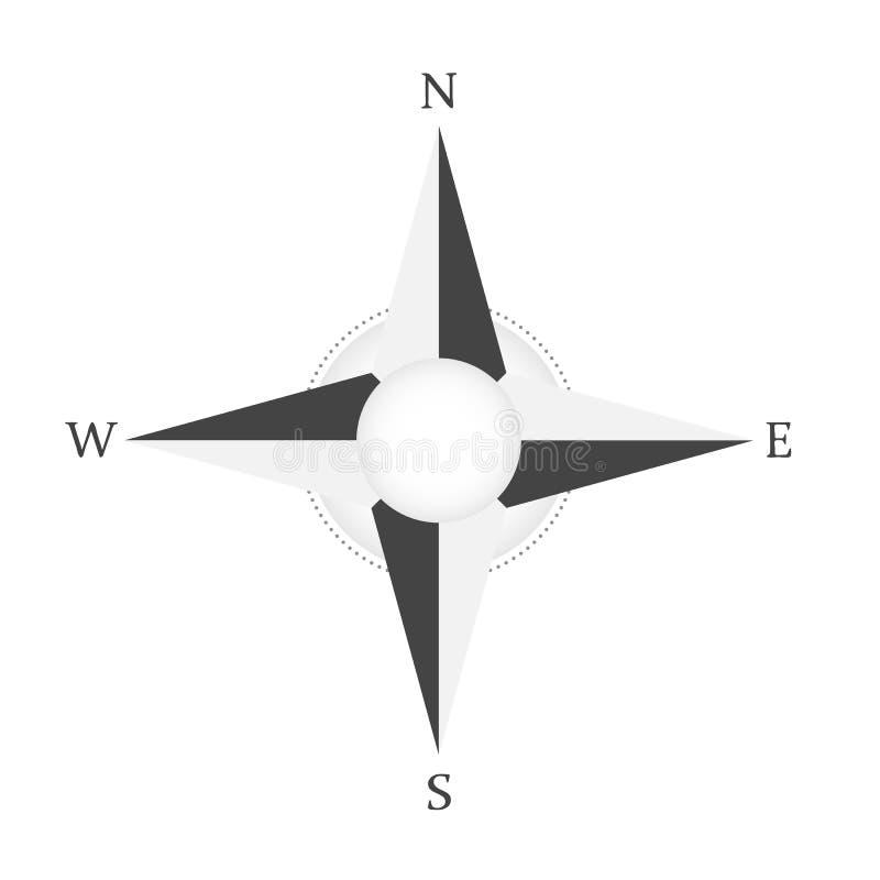 Icona di vettore della bussola della rosa dei venti Stella del sud orientale di nord-ovest illustrazione vettoriale