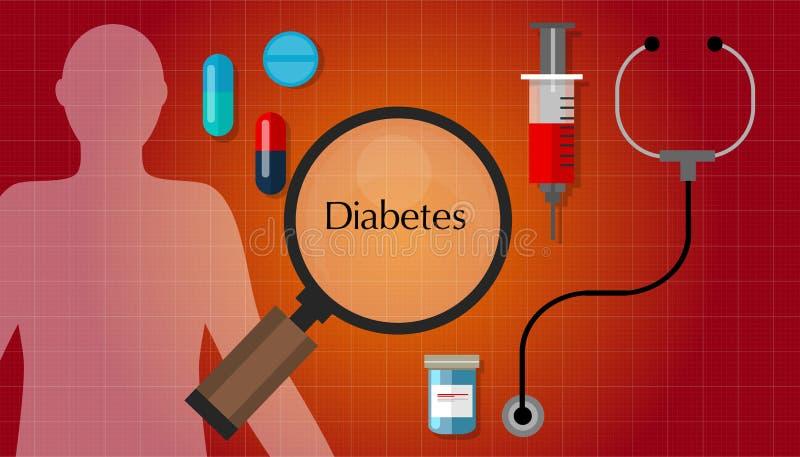 Icona diabetica di salute di problema del farmaco di diagnosi di diabete mellito illustrazione di stock