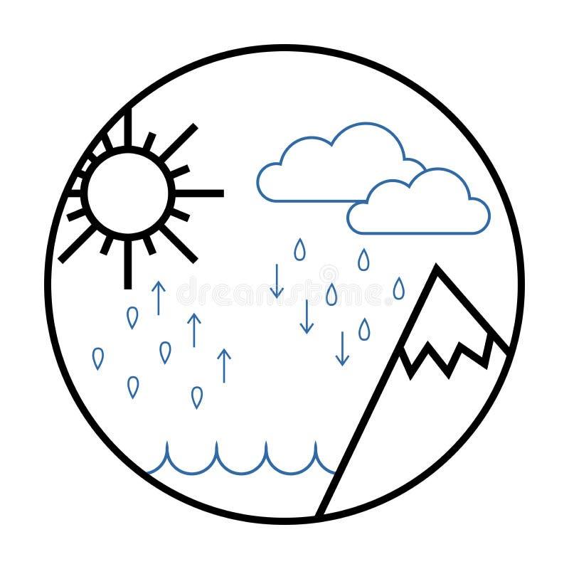 Icona idrologica del ciclo, l'illustrazione di vettore del ciclo dell'acqua illustrazione di stock