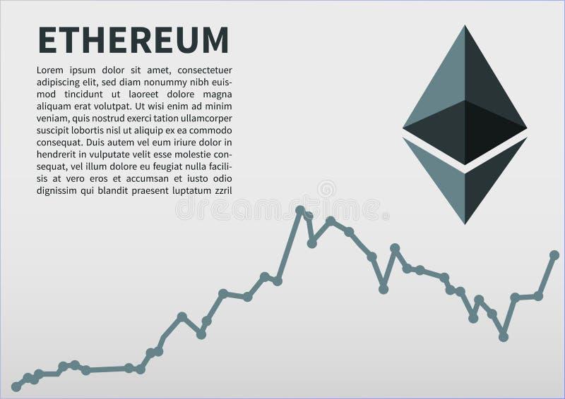 Icona piana di Ethereum per i soldi di Internet Simbolo di valuta cripto ed immagine della moneta Tasso di cambio Vettore royalty illustrazione gratis