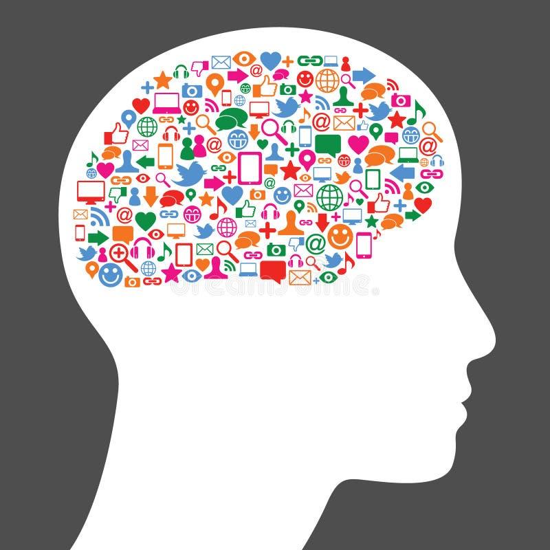 Icona sociale di media in cervello umano