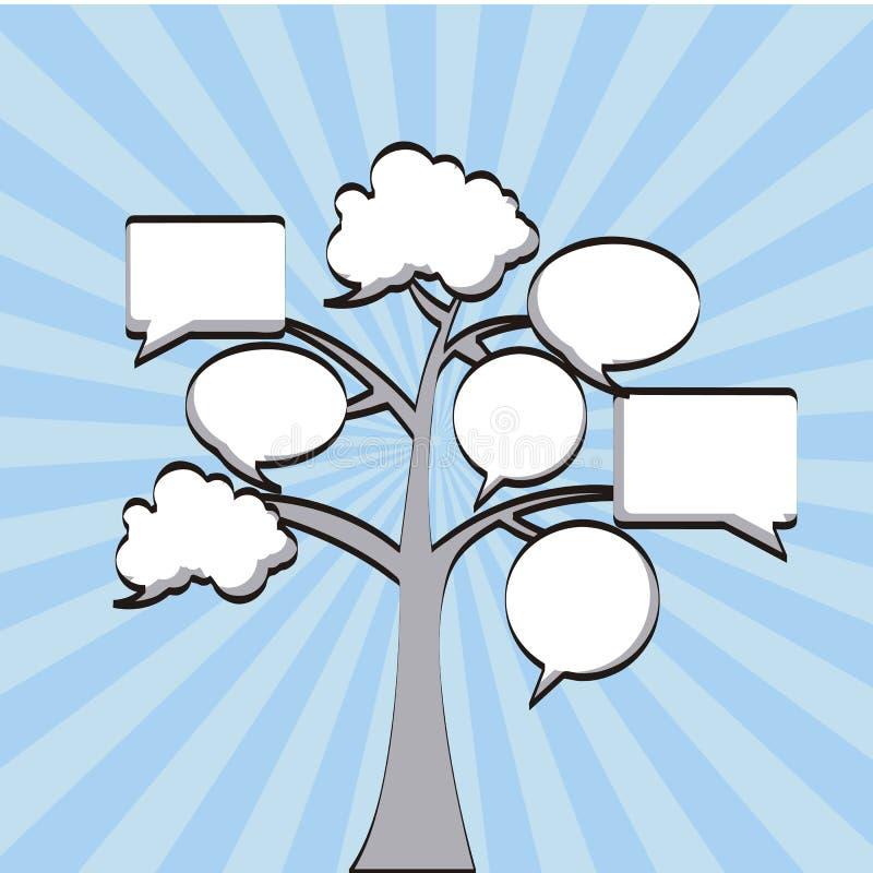Icone dei fumetti dell'albero illustrazione di stock