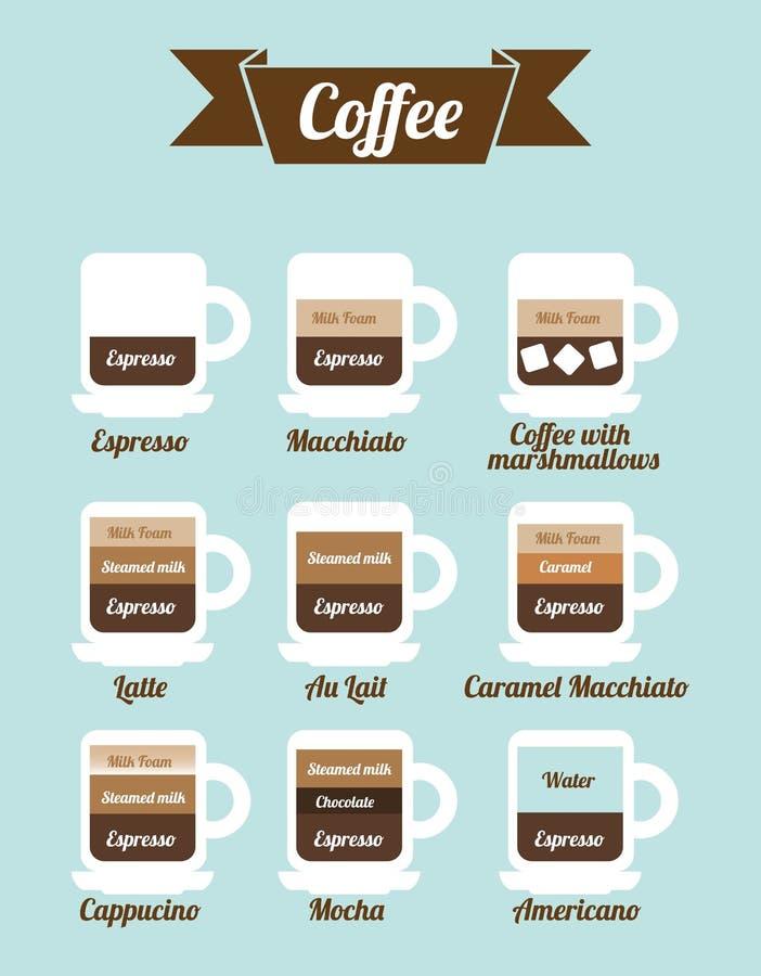 Icone del caffè illustrazione di stock