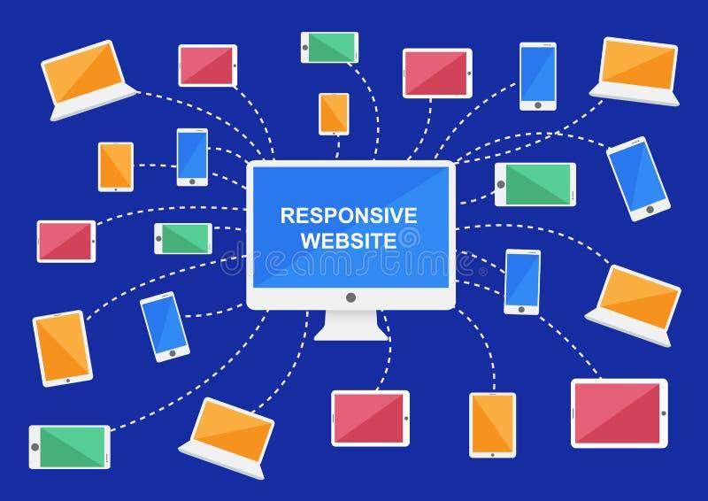 Icone del dispositivo e del computer, icone rispondenti del sito Web, icone piane illustrazione vettoriale