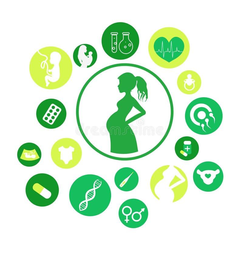 Icone del neonato e di gravidanza messe Icone di vettore di gravidanza e della medicina messe Parto e maternità Informazioni di n illustrazione di stock