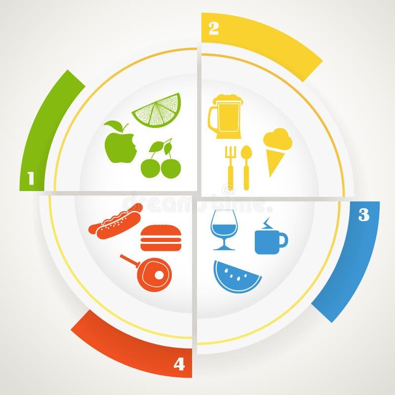 Icone della catena alimentare messe illustrazione di stock