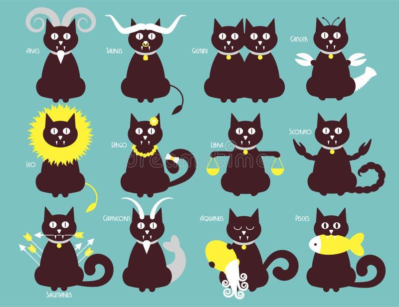 Icone dello zodiaco del gatto illustrazione vettoriale