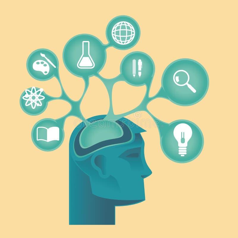 Icone di concetto di progetto e dell'illustrazione per il web e servizi e apps del cellulare Icone per istruzione, istruzione onl illustrazione di stock