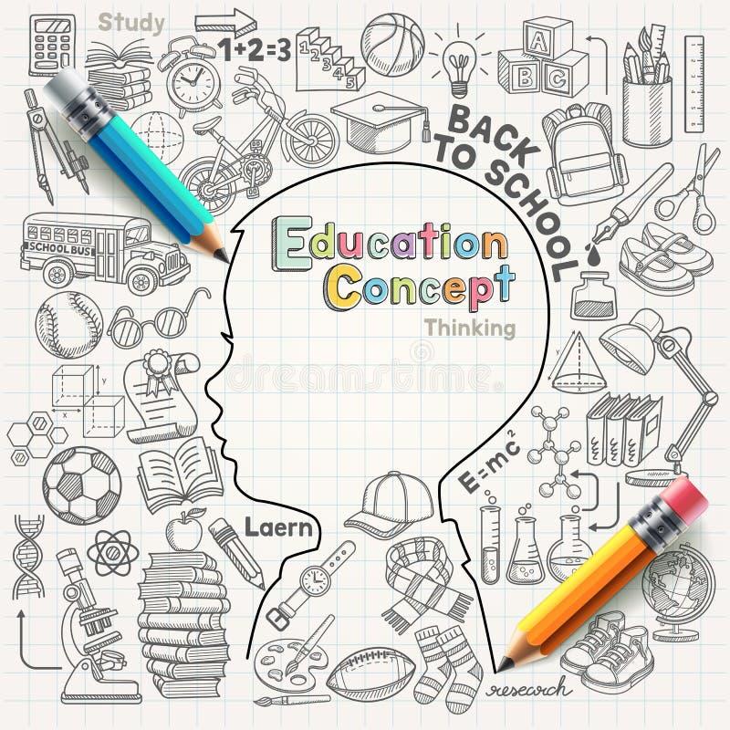 Icone di pensiero di scarabocchi di concetto di istruzione messe illustrazione di stock