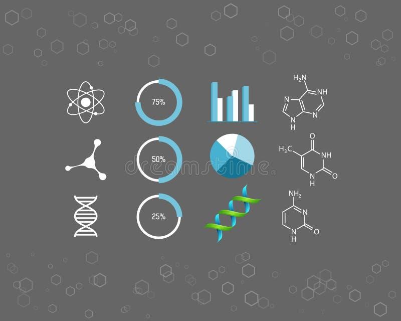 Icone di scienza e formule dell'elemento chimico illustrazione di stock
