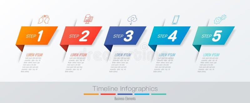 Icone di vettore e di vendita di progettazione di infographics di cronologia, concetto di affari con 5 opzioni, punti o processi royalty illustrazione gratis