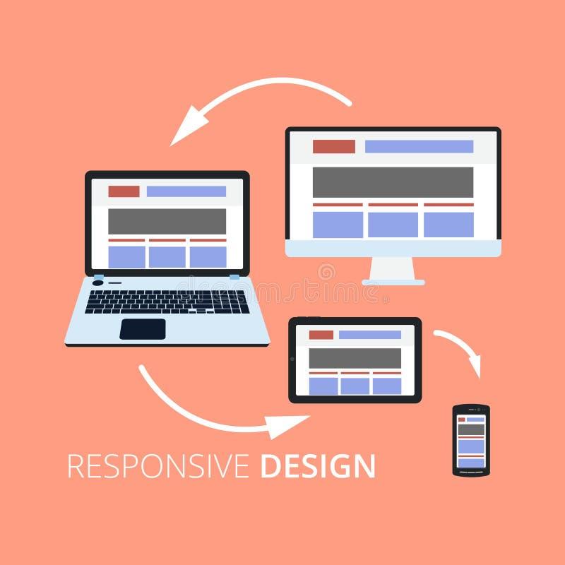Icone piane di concetto di progetto per i servizi del cellulare e di web Icone di Apps per Internet che annuncia il desig rispond immagini stock libere da diritti