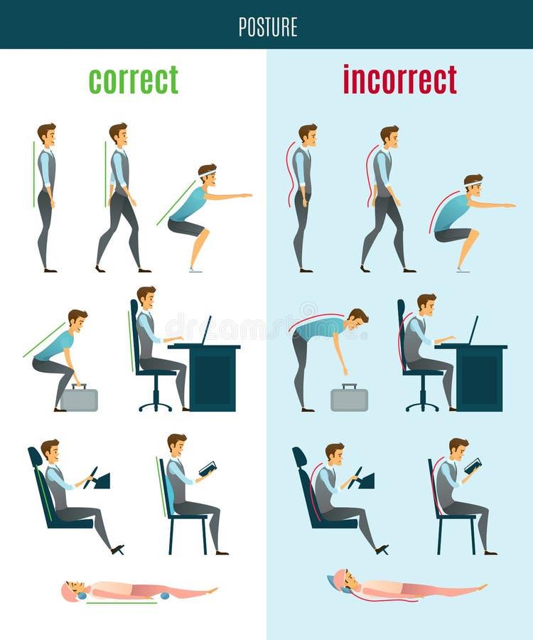 Icone piane di posizione corretta e sbagliata illustrazione di stock