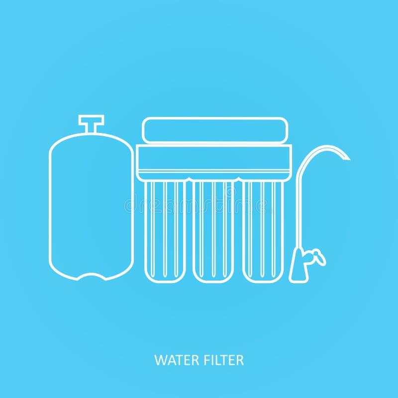 Icono aislado esquema del vector de la ósmosis reversa Icono del filtro de agua Bebida y filtros caseros de la purificación del a stock de ilustración
