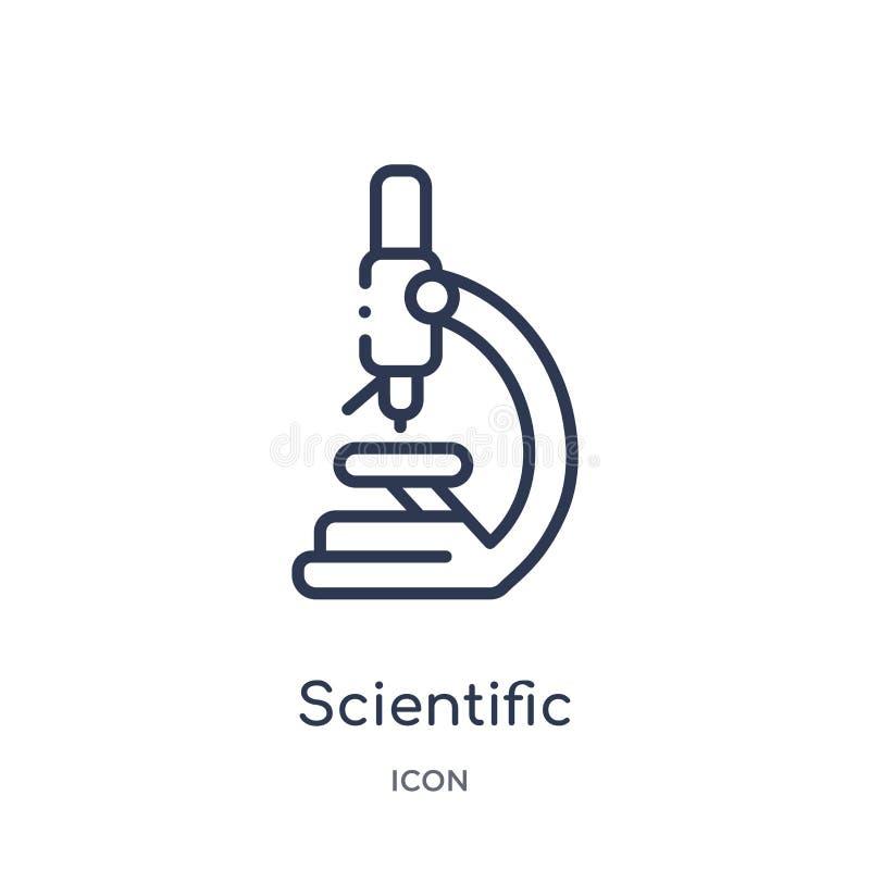 Icono científico linear de la colección del esquema de la química Línea fina vector científico aislado en el fondo blanco científ ilustración del vector