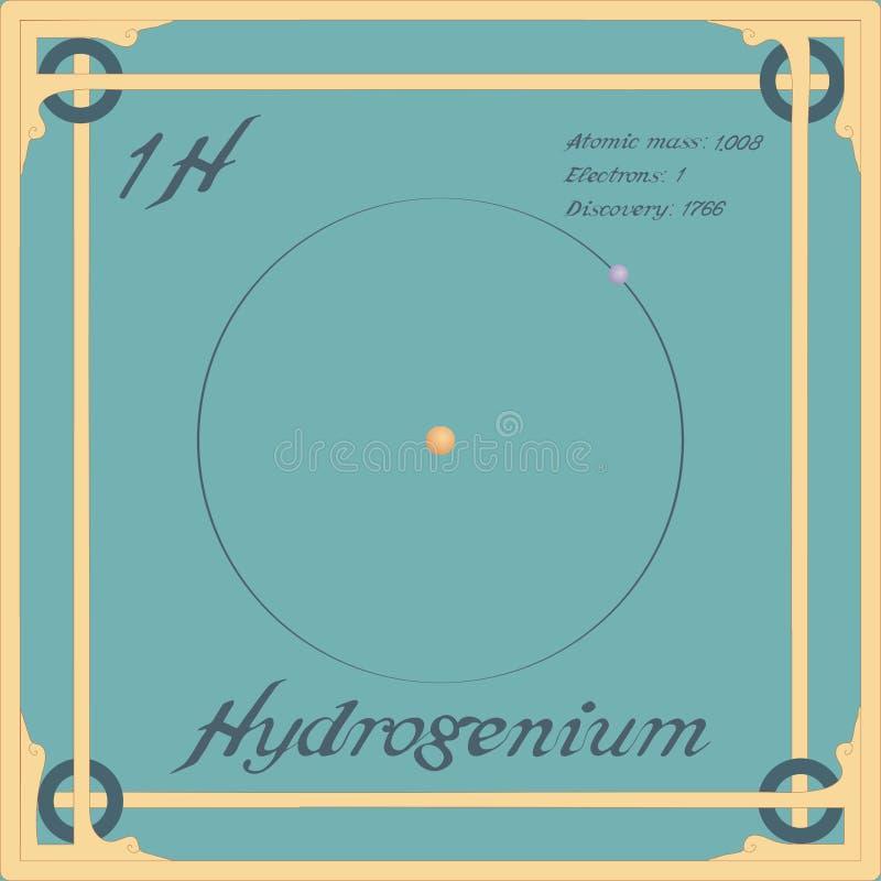 Icono colorido de Hydrogenium ilustración del vector