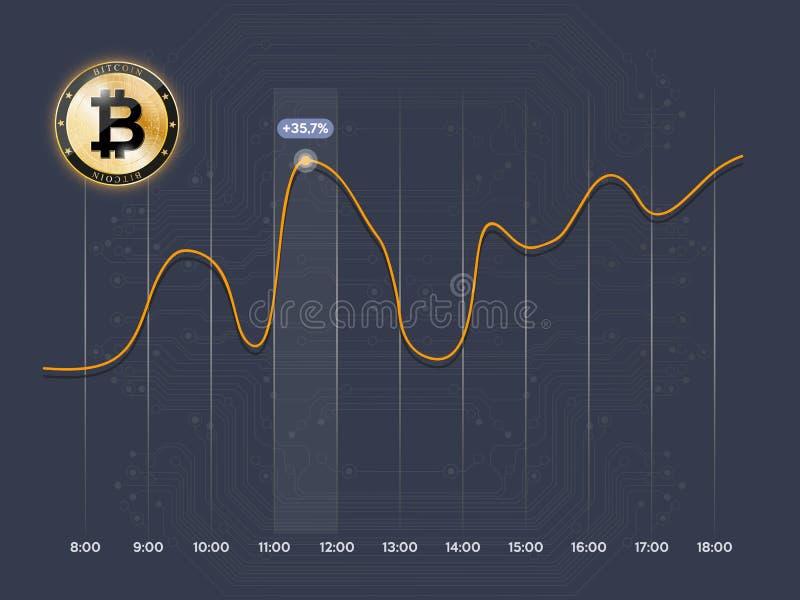 Icono de Bitcoin Moneda de Bitcoin ilustración del vector