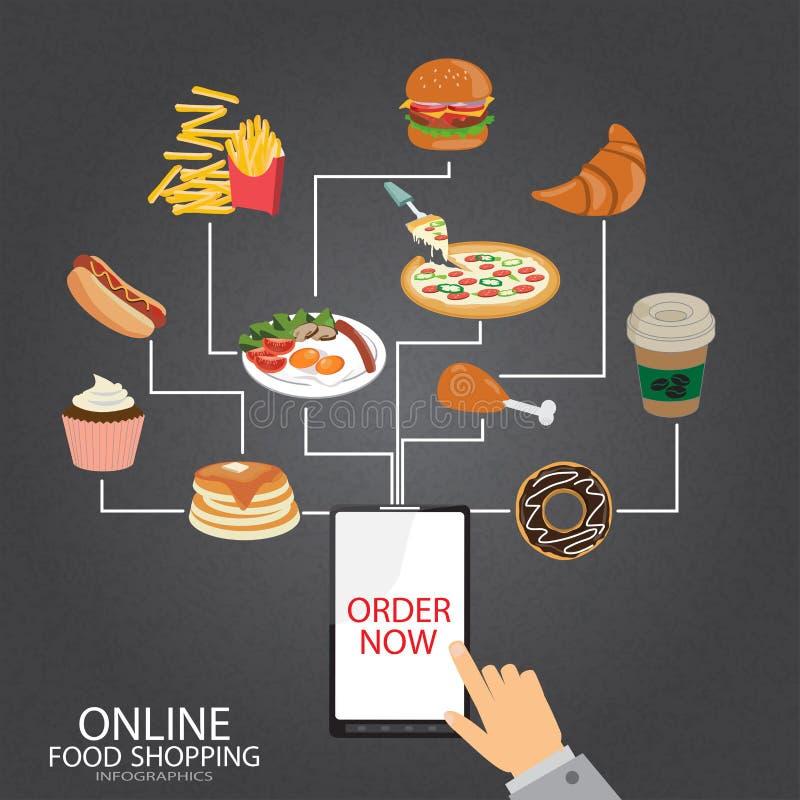 Icono de la comida libre illustration